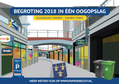 Begroting Papendrecht 2018