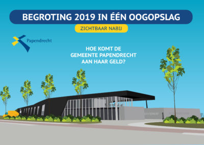 Begroting Papendrecht 2019